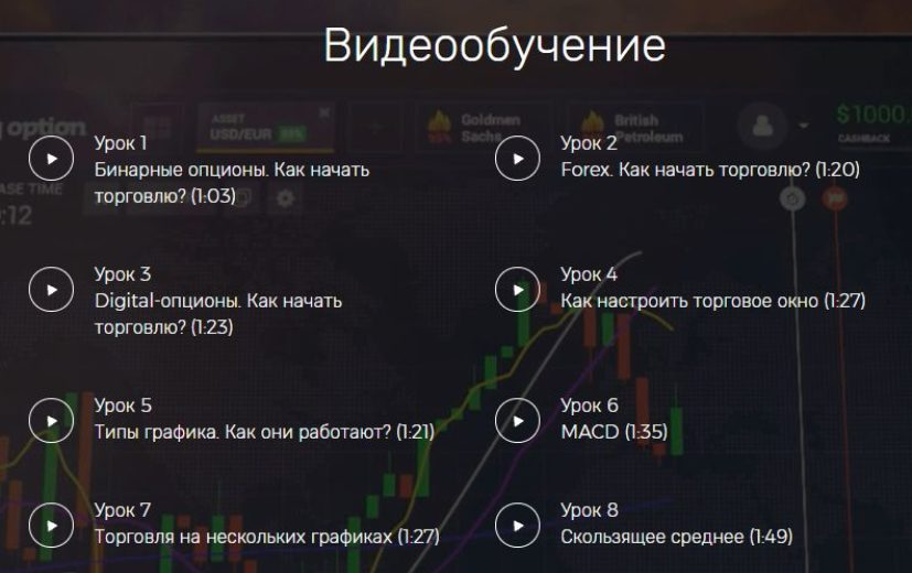 Видеокурсы от IQOption.com